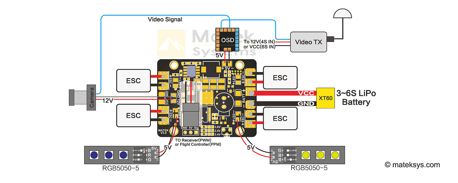 LED lighting shield for Arduino provided flicker free dimming